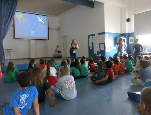 Taller de la Xarxa Natura ens protegeix a l'Escola de Sant Llàtzer